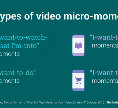 Video: Micro-Moments and Your Video Strategy